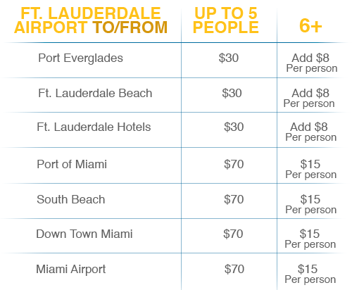 how to get from fort lauderdale to miami airport